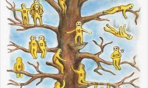 Методика «дерево с человечками» и её интерпретация