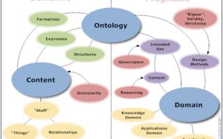Эпистемология в научной философии — это часть общих знаний