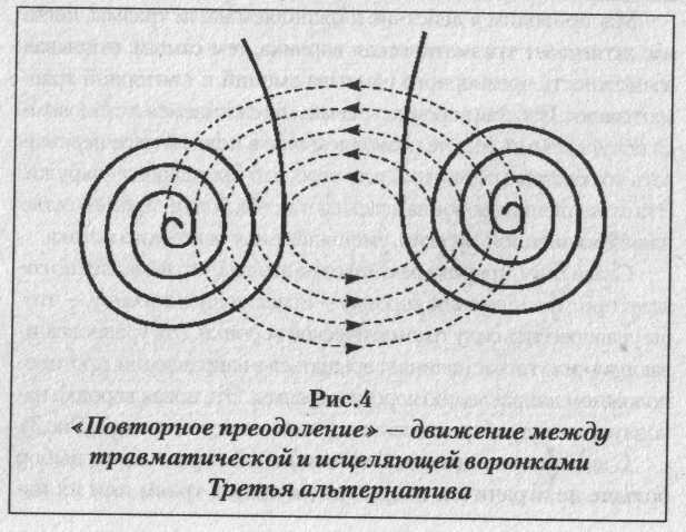 Архетипы Карла Густава Юнга – Тень