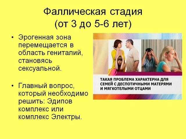Стадии психосексуального развития. Оральная фиксация согласно Фрейду