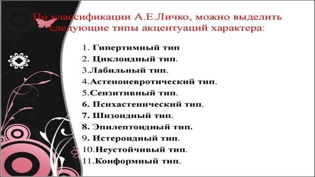 Описание акцентуаций характера по Андрею Личко
