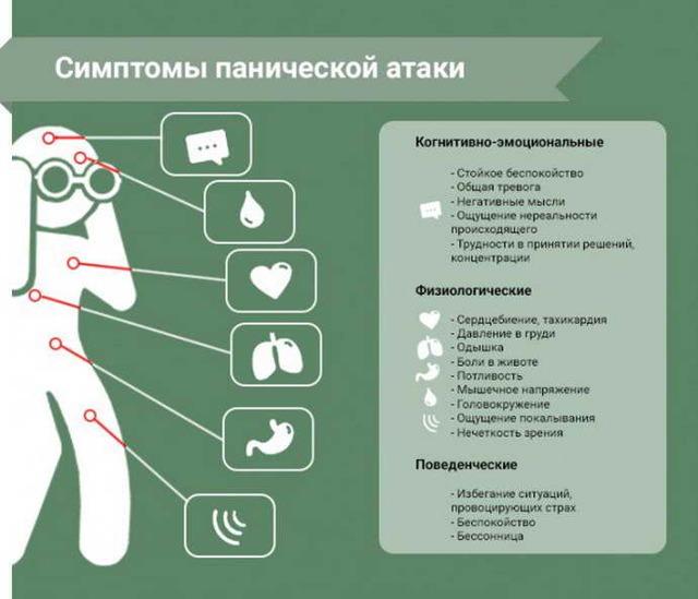 Как лечить панические атаки самостоятельно и при помощи лекарств