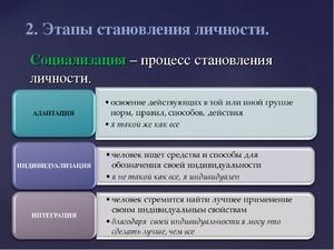 Основные этапы становления личности человека