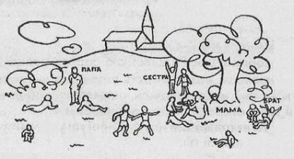 Методика Рене Жиля для диагностики личности дошкольников