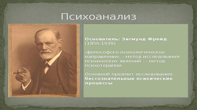 Кратко и понятно о психоанализе Фрейда