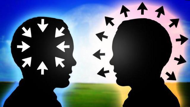 Что такое интроверсия и кто такой интроверт