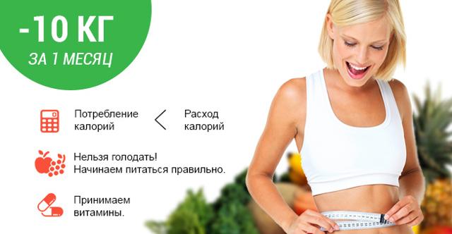 Программа похудения на месяц в домашних условиях на 10 кг: Сбросить вес быстро и эффективно для женщин и мужчин