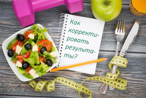 Сколько калорий нужно употреблять в день, чтобы похудеть