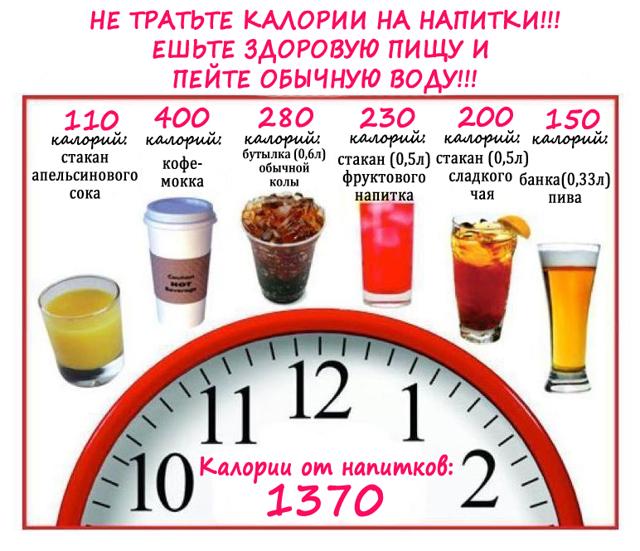 Безопасное Количество Калорий Для Похудения. Как посчитать свою дневную норму калорий для похудения: подробная инструкция