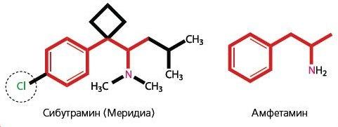 Сибутрамин для похудения: Отзывы и цена на китайские таблетки в которых содержится лекарство Сибутрамин