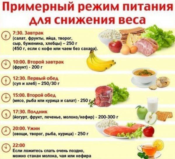 Меню правильного питания с рецептами с фото: Рецепты пп