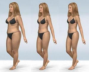 Эффективные средства для похудения по отзывам – РЕЙТИНГ!