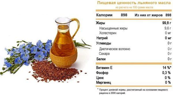 Льняное масло для похудения, отзывы* Польза и вред, как правильно принимать