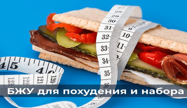 Бжу для похудения: Соотношения белков, жиров и углеводов