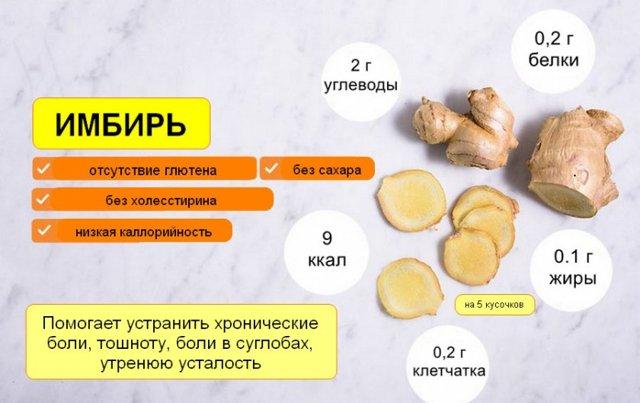 Имбирь молотый для похудения как принимать: Рецепты с порошком