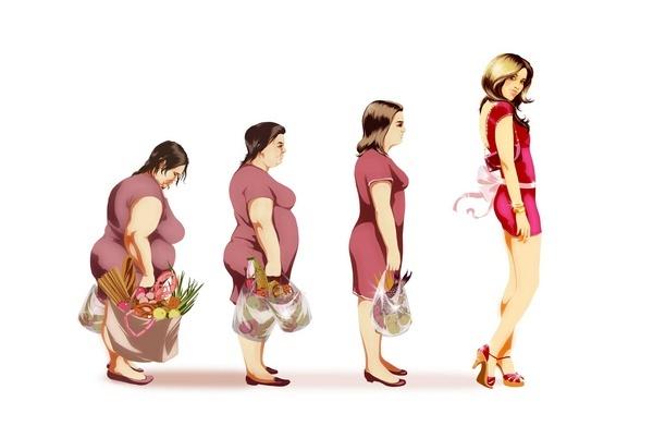 Как мотивировать себя на похудение: Советы психолога и способы