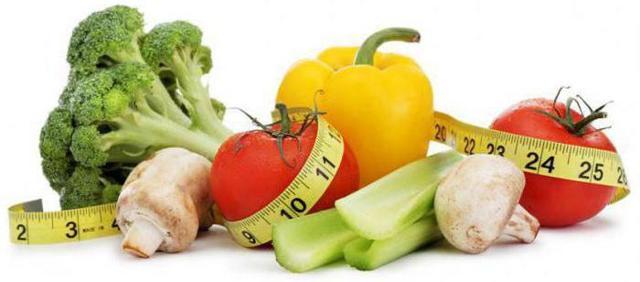 Диетический ужин для похудения: Рецепты низкокалорийных блюд
